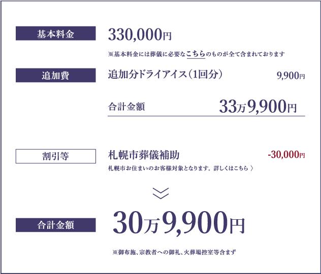 基本料金30万9,900円パターン
